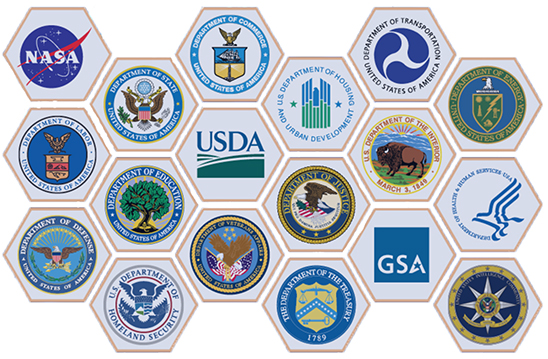 Specialized Government Support